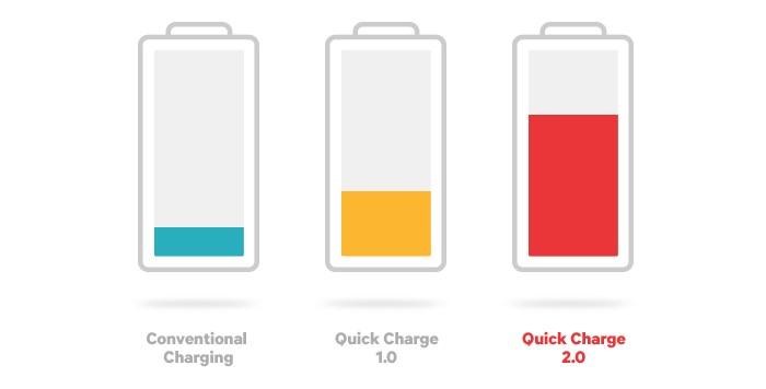شارژ گوشیهای هوشمند در 30 ثانیه