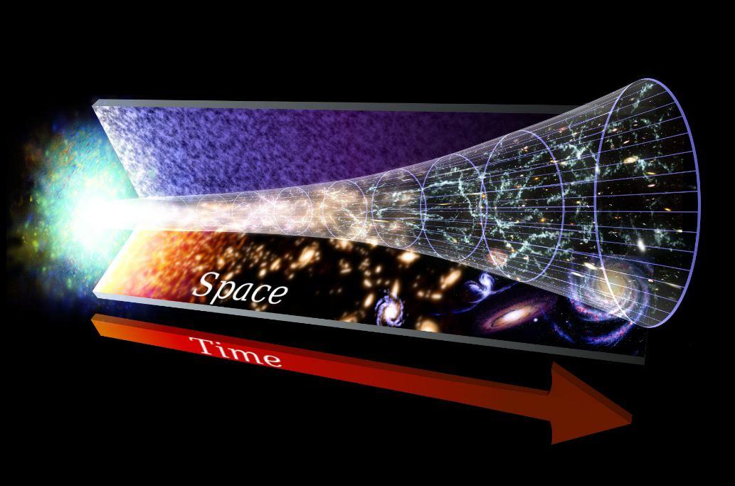 کیهان در چه چیزی منبسط میشود؟