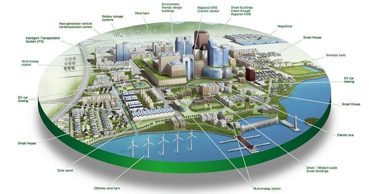 پروژه بزرگ گوگل؛ ساخت شهر هوشمند
